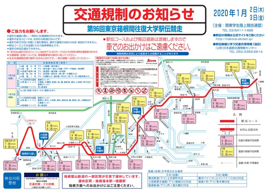 箱根駅伝2020交通規制マップ(神奈川)