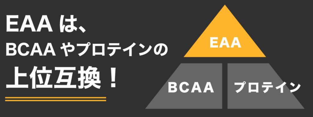 プロテイン&BCAAの上位互換