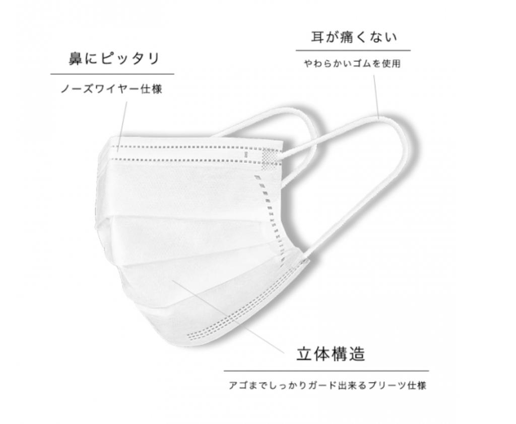 アンルーラル3層不織布マスク